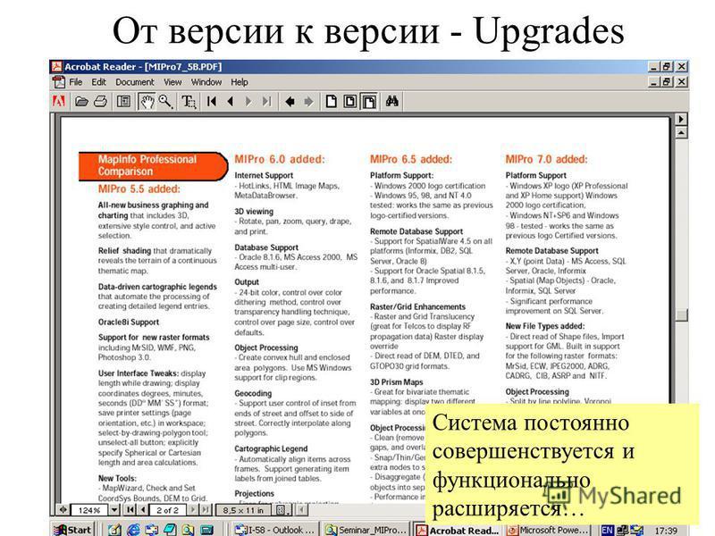 От версии к версии - Upgrades Система постоянно совершенствуется и функционально расширяется…