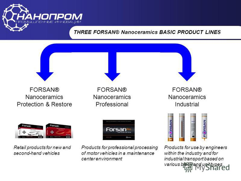 НАНОПРОМ Промышленные инновации THREE FORSAN® Nanoceramics BASIC PRODUCT LINES FORSAN® Nanoceramics Protection & Restore FORSAN® Nanoceramics Professional FORSAN® Nanoceramics Industrial Retail products for new and second-hand vehicles Products for p