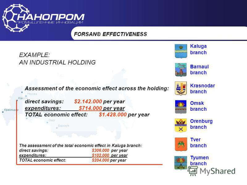 НАНОПРОМ Промышленные инновации FORSAN® EFFECTIVENESS The assessment of the total economic effect in Kaluga branch: direct savings:$306.000 per year expenditures:$102,000 per year TOTAL economic effect:$204.000 per year Kaluga branch Barnaul branch K