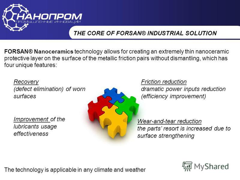 НАНОПРОМ Промышленные инновации THE CORE OF FORSAN® INDUSTRIAL SOLUTION FORSAN® Nanoceramics technology allows for creating an extremely thin nanoceramic protective layer on the surface of the metallic friction pairs without dismantling, which has fo