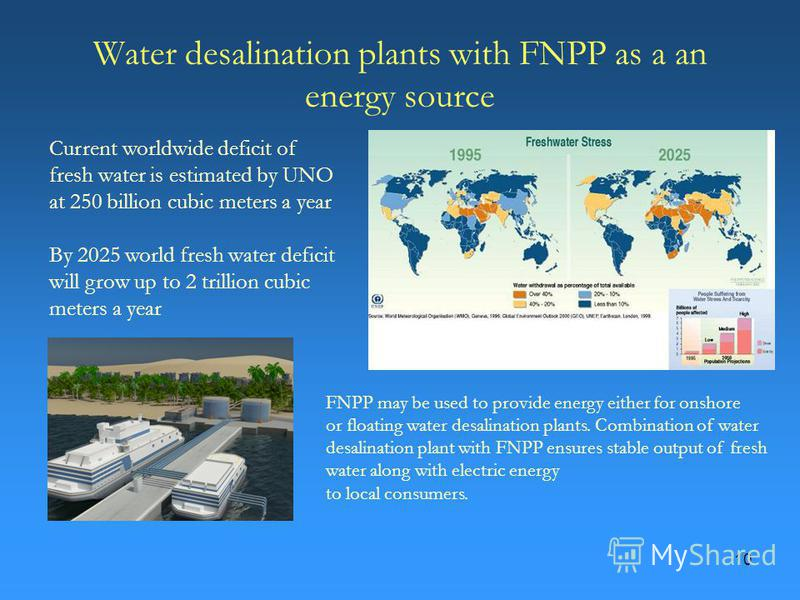 10 Water desalination plants with FNPP as a an energy source Current worldwide deficit of fresh water is estimated by UNO at 250 billion cubic meters a year By 2025 world fresh water deficit will grow up to 2 trillion cubic meters a year FNPP may be