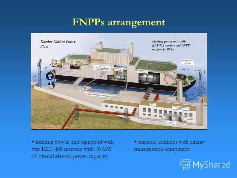 7 FNPPs arrangement floating power unit equipped with two KLT-40S reactors with 70 MW of overall electric power capacity, onshore facilities with energy transmission equipment.