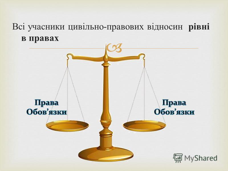 Всі учасники цивільно - правових відносин рівні в правах