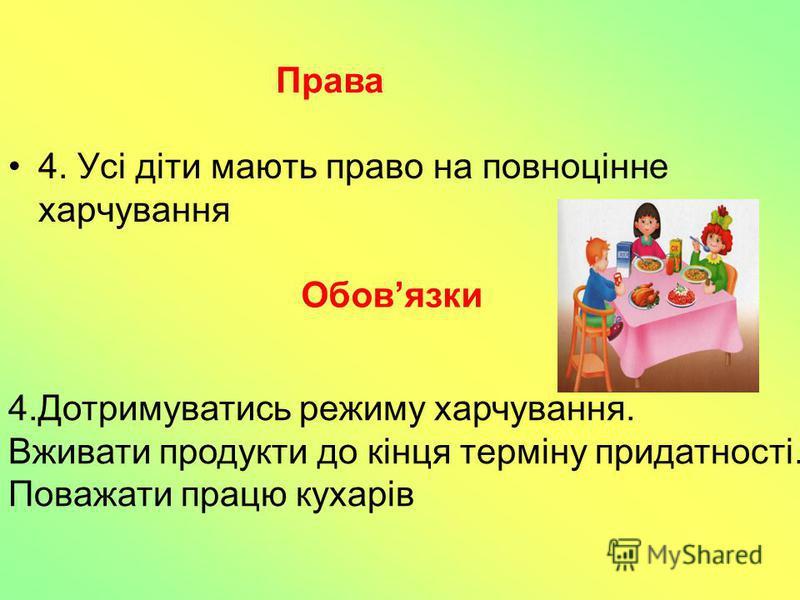 4. Усі діти мають право на повноцінне харчування 4.Дотримуватись режиму харчування. Вживати продукти до кінця терміну придатності. Поважати працю кухарів Права Обовязки