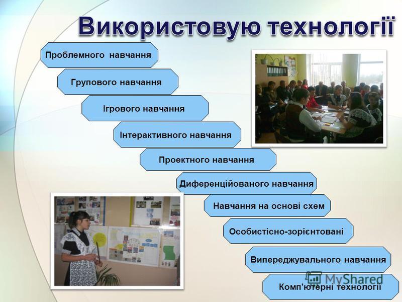Проблемного навчання Групового навчання Ігрового навчання Інтерактивного навчання Проектного навчання Диференційованого навчання Навчання на основі схем Особистісно-зорієнтовані Випереджувального навчання Комп'ютерні технології