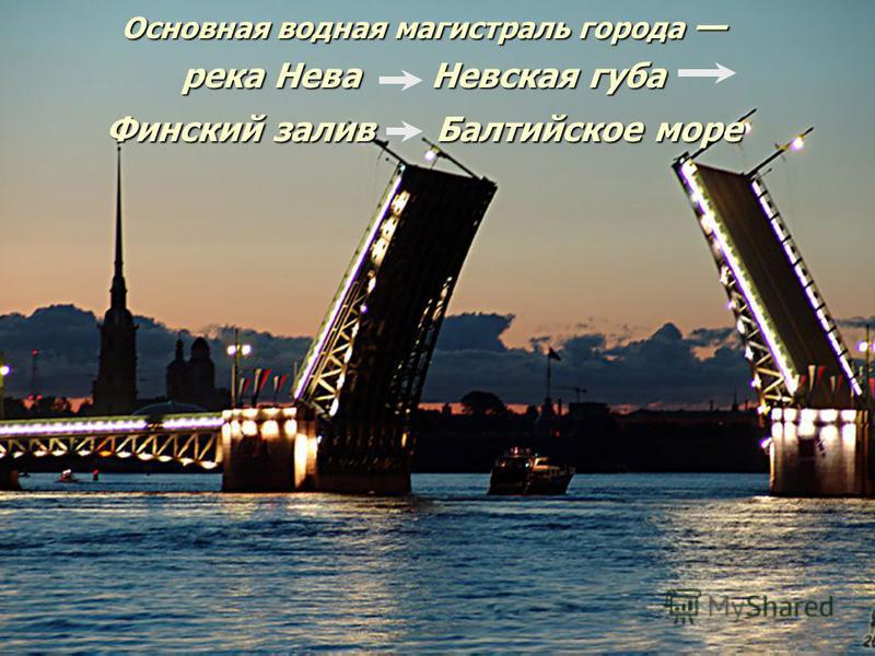 Основная водная магистраль города Основная водная магистраль города река Нева Невская губа Финский залив Балтийское море