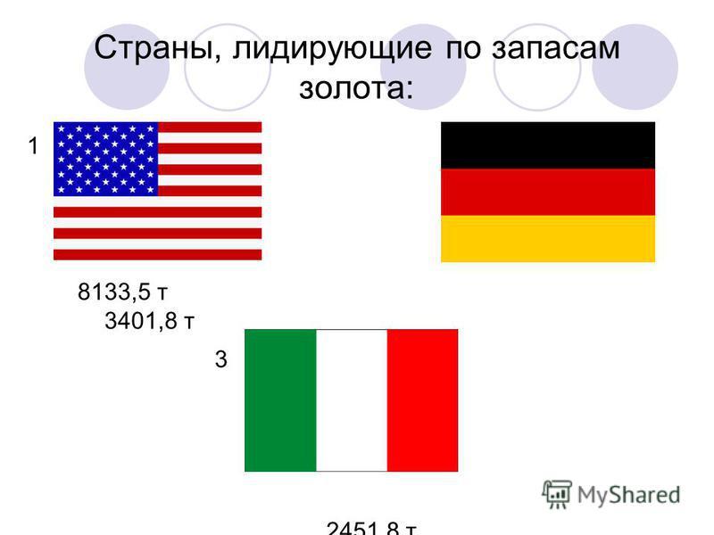 Страны, лидирующие по запасам золота: 1212 3 2451,8 т 8133,5 т 3401,8 т