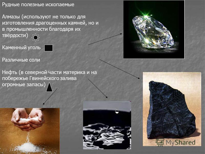 Рудные полезные ископаемые Алмазы (используют не только для изготовления драгоценных камней, но и в промышленности благодаря их твёрдости) Каменный уголь Различные соли Нефть (в северной части материка и на побережье Гвинейского залива огромные запас