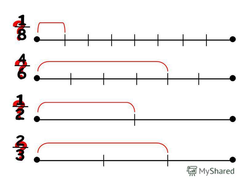 Назовите части квадрата в порядке убывания и соотнесите с буквами. Какое слово получилось?