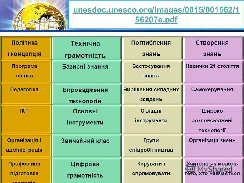 LOGO unesdoc.unesco.org/images/0015/001562/ 1 56207e.pdf