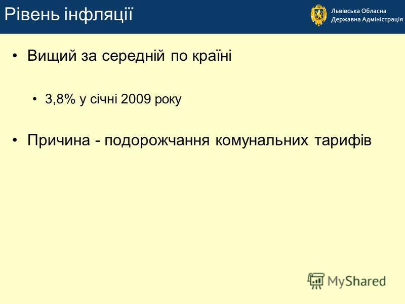 Рівень інфляції Вищий за середній по країні 3,8% у січні 2009 року Причина - подорожчання комунальних тарифів