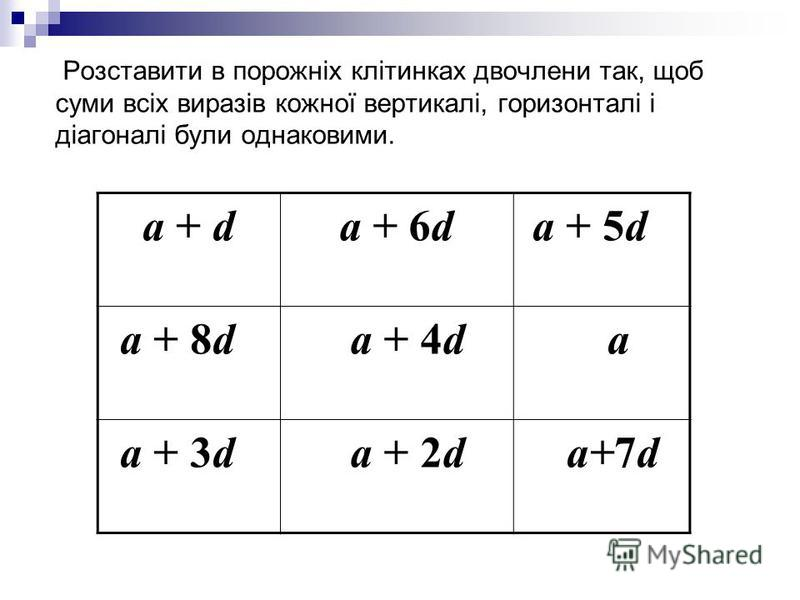 Розставити в порожніх клітинках двочлени так, щоб суми всіх виразів кожної вертикалі, горизонталі і діагоналі були однаковими. a + d a + 6d a + 5d a + 8d a + 4d a a + 3d a + 2d a+7d