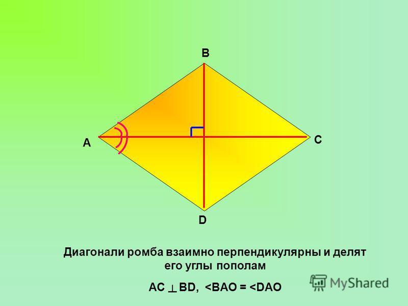 Диагонали ромба взаимно перпендикулярны и делят его углы пополам AC BD, <BAO = <DAO A D C B