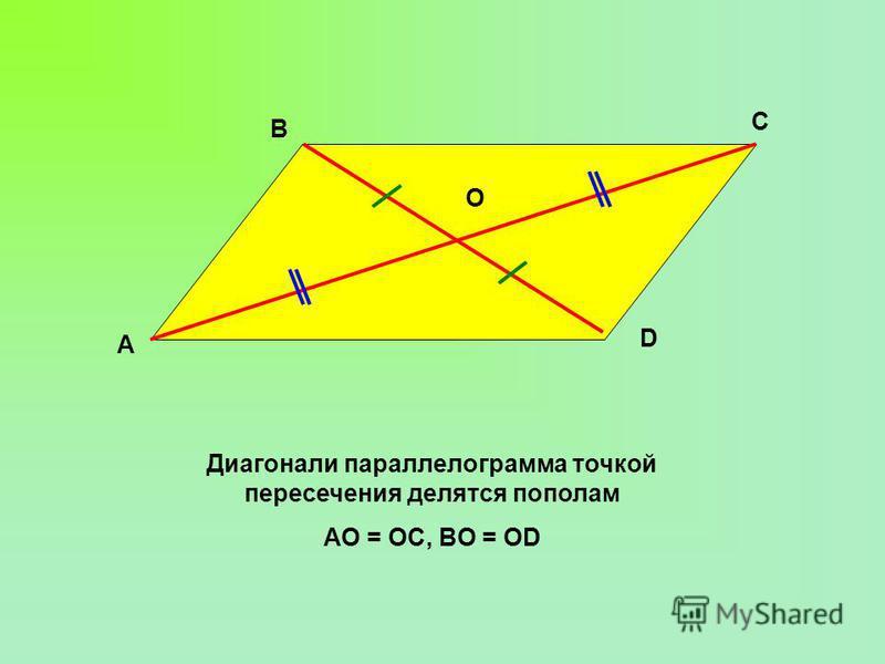 Диагонали параллелограмма точкой пересечения делятся пополам AO = OC, BO = OD A D C B O
