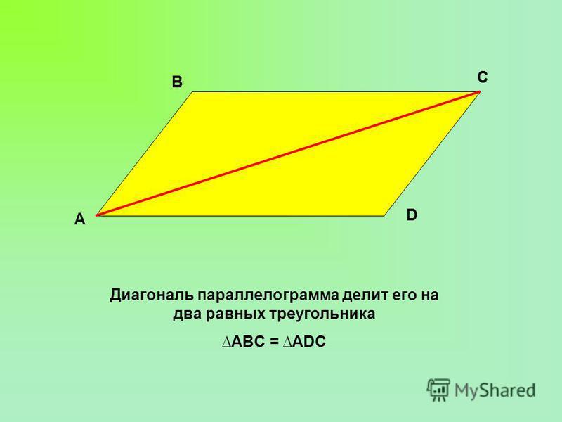 Диагональ параллелограмма делит его на два равных треугольника ABC = ADC A D C B