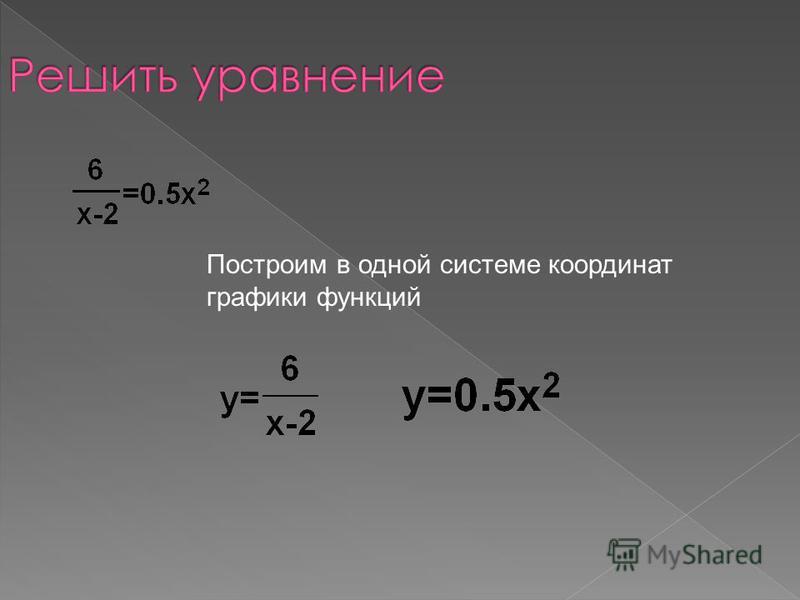 Построим в одной системе координат графики функций