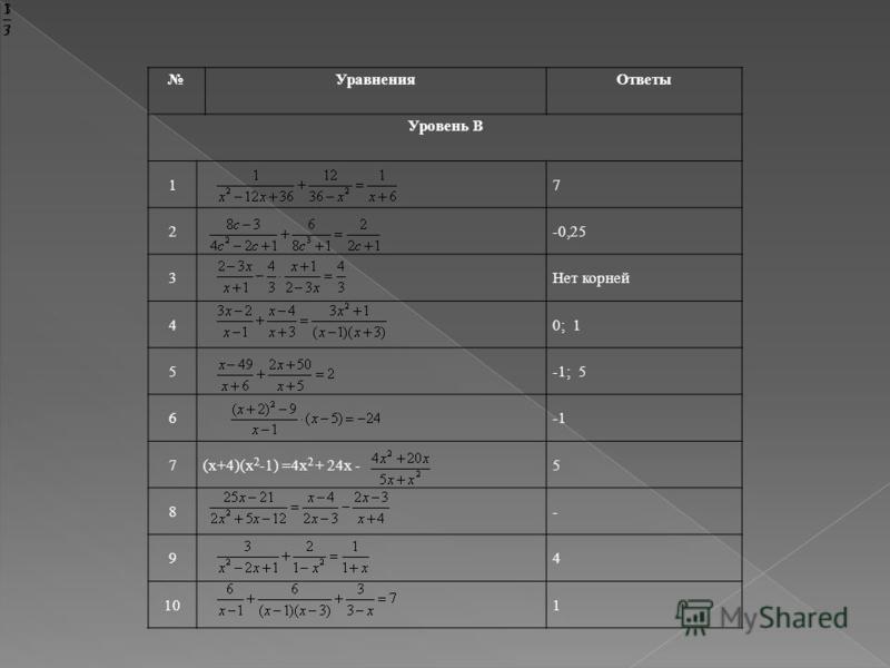Уравнения Ответы Уровень В 17 2-0,25 3Нет корней 40; 1 5-1; 5 6 7(x+4)(x 2 -1) =4x 2 + 24x -5 8- 94 101