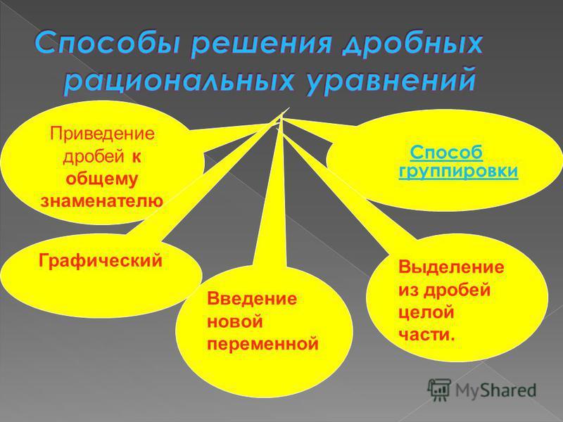 Приведение дробей к общему знаменателю Способ группировки Введение новой переменной Выделение из дробей целой части. Графический