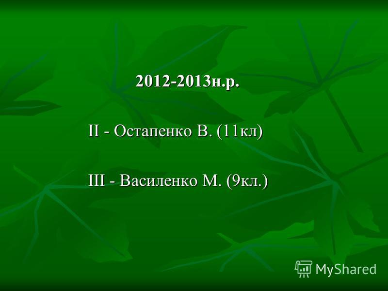 2011-2012н.р. 2011-2012н.р. ІІ місце - Жорнік А. (10кл.) ІІ місце - Жорнік А. (10кл.) ІІІ - Василенко М. (8кл.) ІІІ - Василенко М. (8кл.)