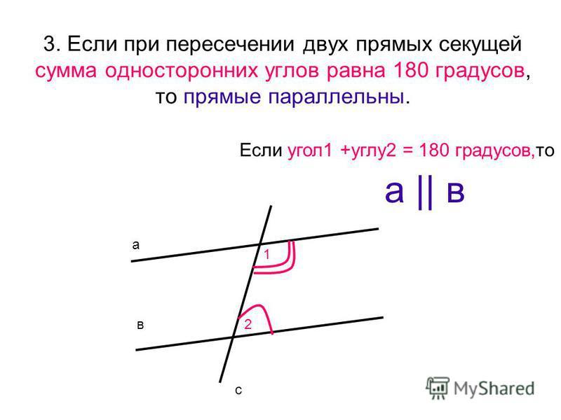 3. Если при пересечении двух прямых секущей сумма односторонних углов равна 180 градусов, то прямые параллельны. а в с 1 2 а || в Если угол 1 +углу 2 = 180 градусов,то