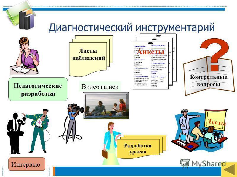 Критерии оценки результативности эксперимента достижение планируемых результатов обучения всеми или большинством учащихся, соответствующих современным социальным требованиям; -1- расширение практико- ориентированных знаний; -2- уровень сформированнос
