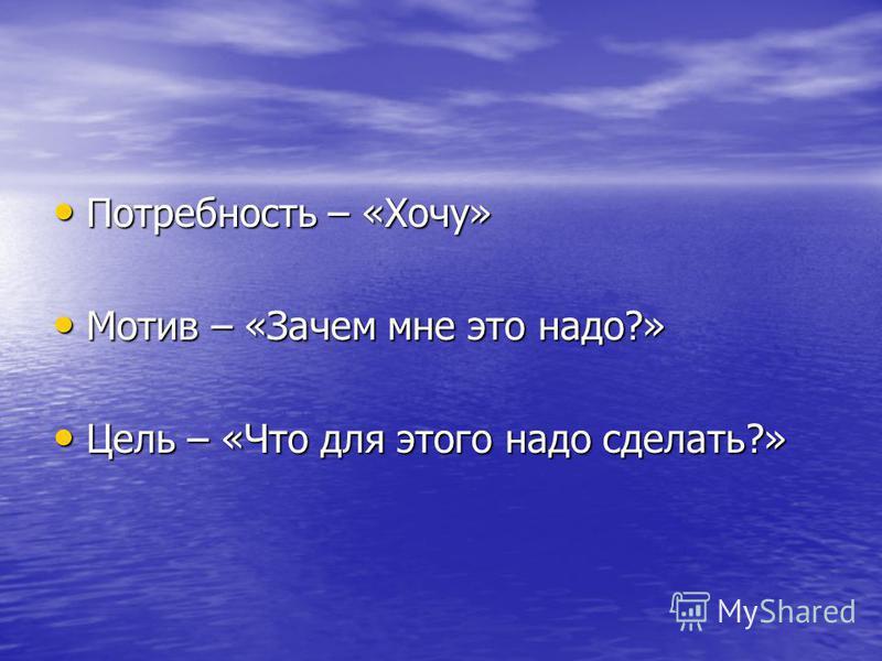 Потребность – «Хочу» Потребность – «Хочу» Мотив – «Зачем мне это надо?» Мотив – «Зачем мне это надо?» Цель – «Что для этого надо сделать?» Цель – «Что для этого надо сделать?»