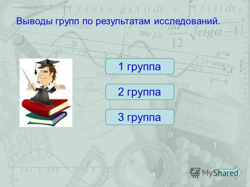 Выводы групп по результатам исследований. 1 группа 2 группа 3 группа