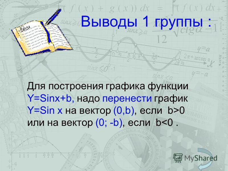Выводы 1 группы : Для построения графика функции Y=Sinx+b, надо перенести график Y=Sin x на вектор (0,b), если b>0 или на вектор (0; -b), если b<0.