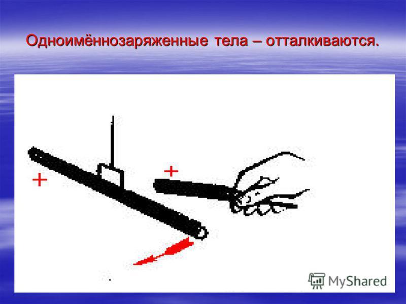 При электризации одно тело приобретает положительный заряд (+), другое – отрицательный заряд (-).
