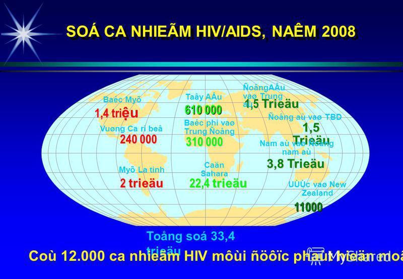 SOÁ CA NHIEÃM HIV/AIDS, NAÊM 2008 610 000 310 000 22,4 trieäu 1,5 Trieäu 3,8 Trieäu 11000 1,4 tri u 240 000 2 trieäu 1,5 Trieäu Nam aù vaø Ñoâng nam aù UÙÙc vaø New Zealand Baéc Myõ Ñoâng aù vaø TBD Vuøng Ca ri beâ Myõ La tinh Taây AÂu Baéc phi vaø T