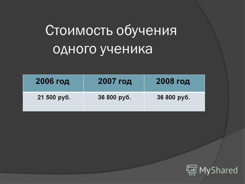 Стоимость обучения одного ученика 2006 год 2007 год 2008 год 21 500 руб. 36 800 руб.