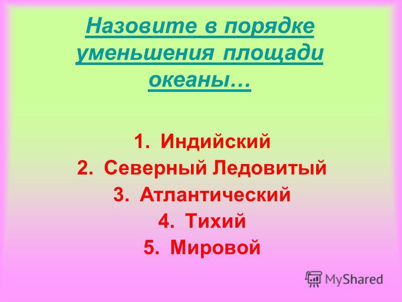В школе четырехугольники изучаются в следующей последовательности: 1. Параллелограмм 2. Прямоугольник 3. Ромб 4. Квадрат 5.Трапеция
