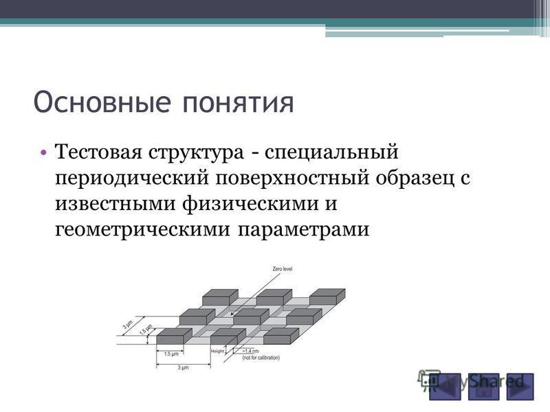 Основные понятия Тестовая структура - специальный периодический поверхностный образец с известными физическими и геометрическими параметрами