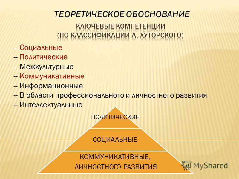 ТЕОРЕТИЧЕСКОЕ ОБОСНОВАНИЕ -- Социальные -- Политические -- Межкультурные -- Коммуникативные -- Информационные -- В области процессионального и личностного развития -- Интеллектуальные ПОЛИТИЧЕСКИЕ СОЦИАЛЬНЫЕ КОММУНИКАТИВНЫЕ, ЛИЧНОСТНОГО РАЗВИТИЯ