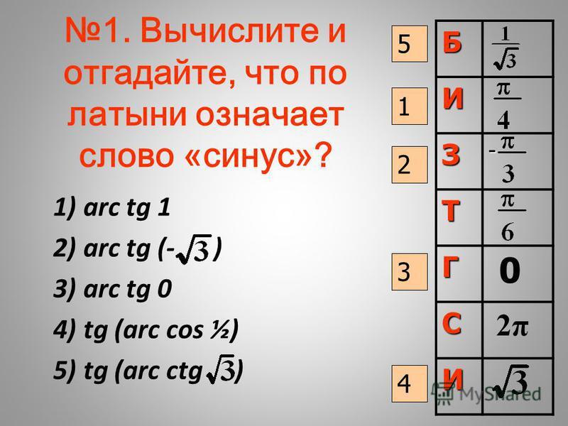 1. Вычислите и отгадайте, что по латыни означает слово «синус»? 1) arc tg 1 2) arc tg (- ) 3) arc tg 0 4) tg (arc cos ½) 5) tg (arc ctg ) Б И З- Т Г 0 С 2π И 1 2 3 4 5