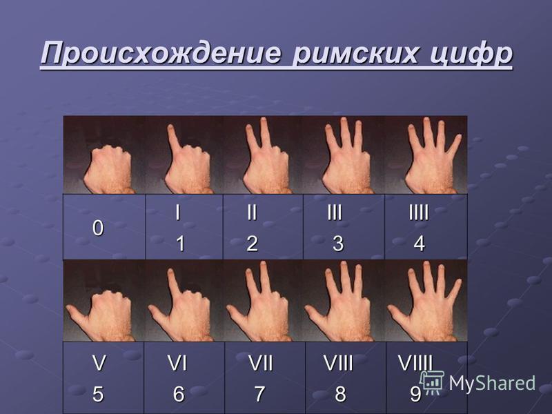 Происхождение римских цифр 0 0 I 1 II II 2 III III 3 IIII IIII 4 V 5 VI VI 6 VII VII 7 VIII VIII 8 VIIII VIIII 9