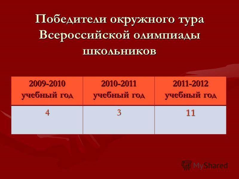 Победители окружного тура Всероссийской олимпиады школьников 2009-2010 учебный год 2010-2011 учебный год 2011-2012 учебный год 4311