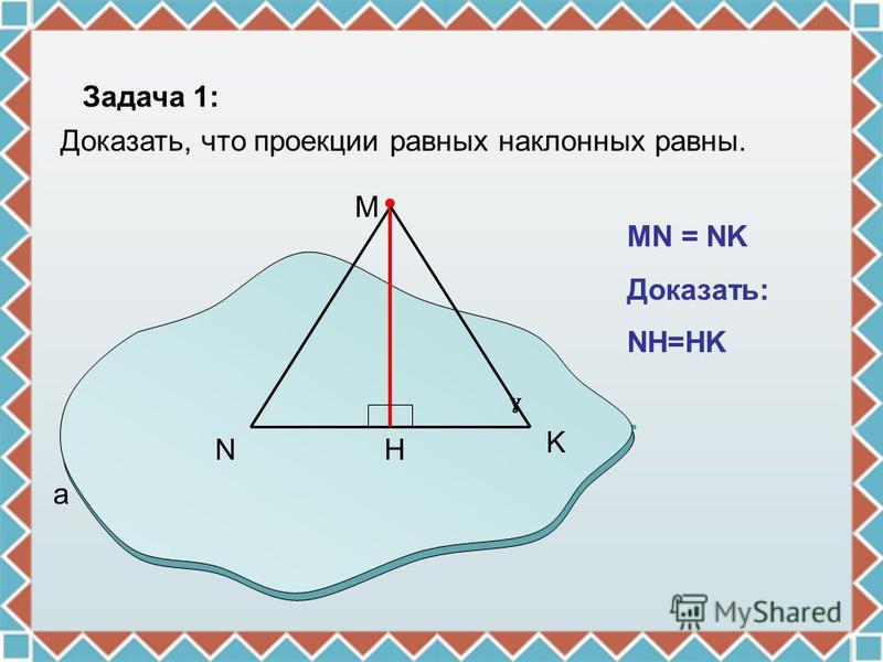 NH M a ɣ MN = NK Доказать: NH=HK Задача 1: Доказать, что проекции равных наклонных равны. K