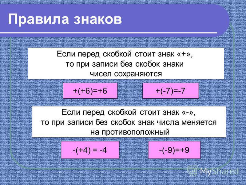 Правила знаков Если перед скобкой стоит знак «+», то при записи без скобок знаки чисел сохраняются +(+6)=+6+(-7)=-7 Если перед скобкой стоит знак «-», то при записи без скобок знак числа меняется на противоположный -(+4) = -4-(-9)=+9