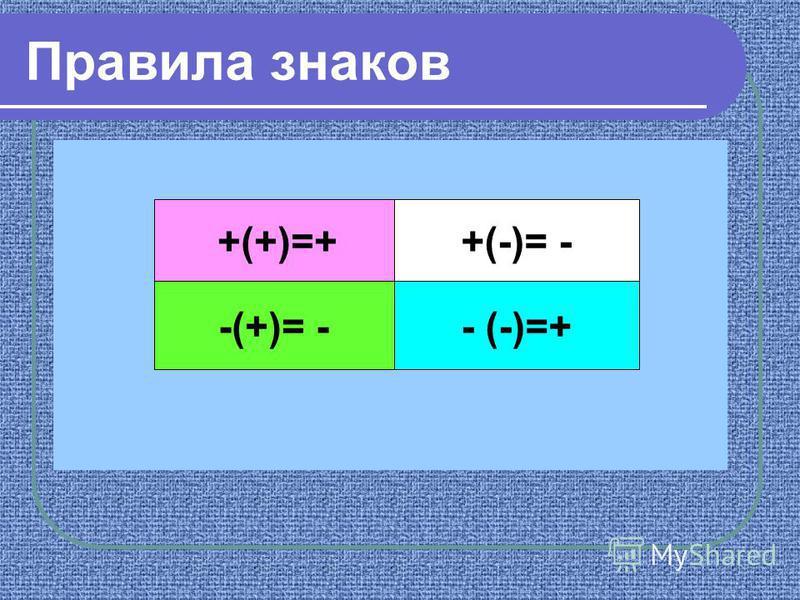 Правила знаков +(+)=++(-)= - -(+)= -- (-)=+