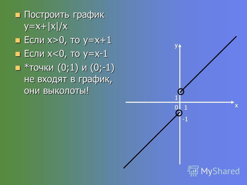 Построить график y=x+|x|/x Построить график y=x+|x|/x Если x>0, то у=х+1 Если x>0, то у=х+1 Если x<0, то у=х-1 Если x<0, то у=х-1 *точки (0;1) и (0;-1) не входят в график, они выколоты! *точки (0;1) и (0;-1) не входят в график, они выколоты! y x 0 1