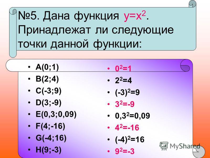 5. Дана функция у=х 2. Принадлежат ли следующие точки данной функции: А(0;1) В(2;4) С(-3;9) D(3;-9) E(0,3;0,09) F(4;-16) G(-4;16) H(9;-3) 0 2 =1 2 2 =4 (-3) 2 =9 3 2 =-9 0,3 2 =0,09 4 2 =-16 (-4) 2 =16 9 2 =-3