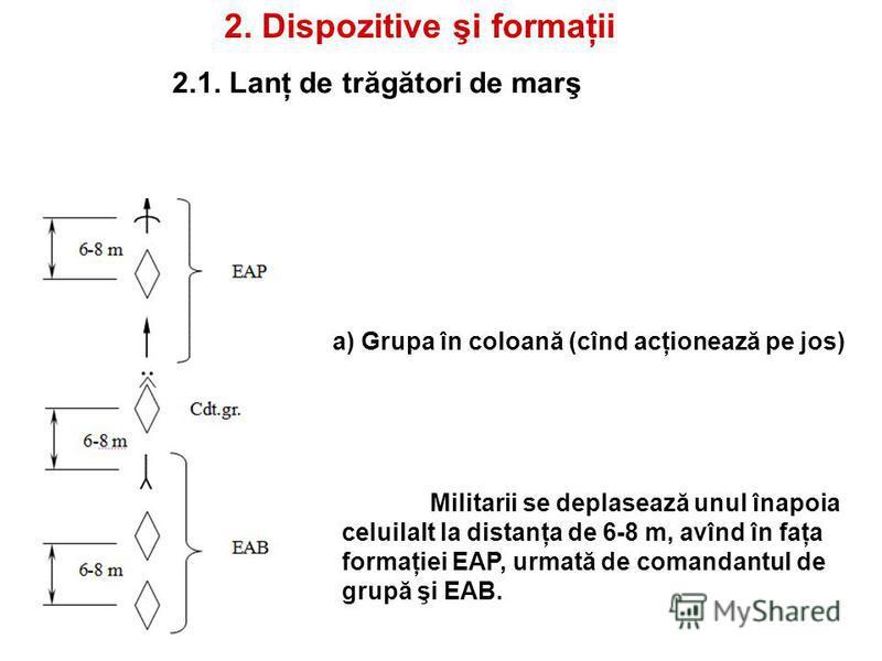 2. Dispozitive şi formaţii a) Grupa în coloană (cînd acţionează pe jos) Militarii se deplasează unul înapoia celuilalt la distanţa de 6-8 m, avînd în faţa formaţiei EAP, urmată de comandantul de grupă şi EAB. 2.1. Lanţ de trăgători de marş