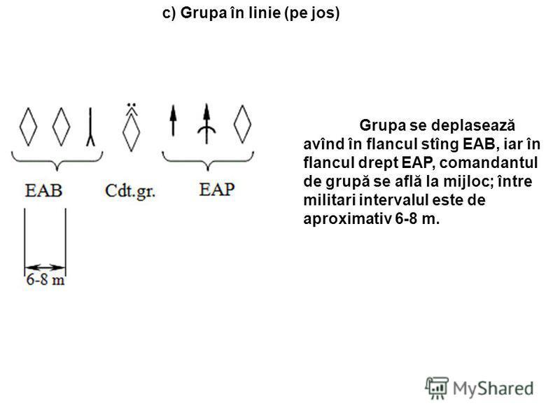 Grupa se deplasează avînd în flancul stîng EAB, iar în flancul drept EAP, comandantul de grupă se află la mijloc; între militari intervalul este de aproximativ 6-8 m. c) Grupa în linie (pe jos)