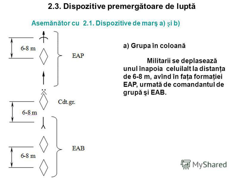 2.3. Dispozitive premergătoare de luptă a) Grupa în coloană Militarii se deplasează unul înapoia celuilalt la distanţa de 6-8 m, avînd în faţa formaţiei EAP, urmată de comandantul de grupă şi EAB. Asemănător cu 2.1. Dispozitive de marş a) i b)
