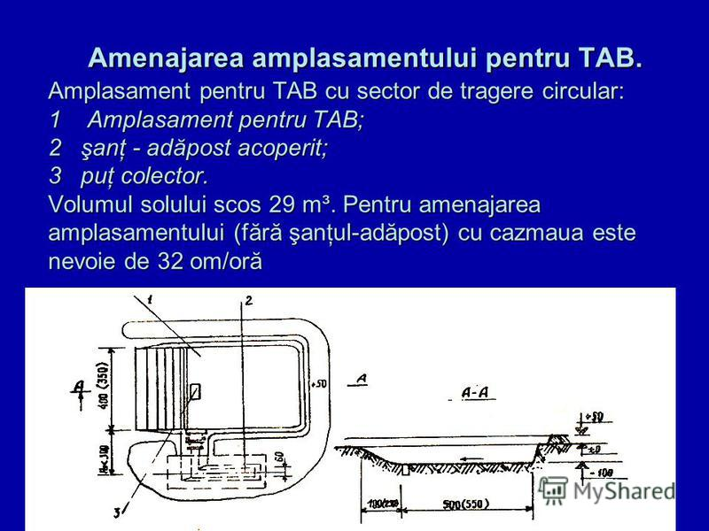 Amenajarea amplasamentului pentru TAB. Amplasament pentru TAB cu sector de tragere circular: 1 Amplasament pentru TAB; 2 şanţ - adăpost acoperit; 3 puţ colector. Volumul solului scos 29 m³. Pentru amenajarea amplasamentului (fără şanţul-adăpost) cu c