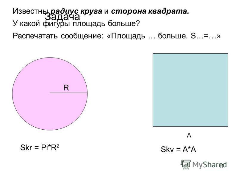 11 R A Известны радиус круга и сторона квадрата. У какой фигуры площадь больше? Распечатать сообщение: «Площадь … больше. S…=…» Skv = A*A Skr = Pi*R 2 Задача