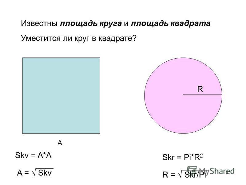 31 R A Известны площадь круга и площадь квадрата Уместится ли круг в квадрате? Skv = A*A A = Skv R = Skr/Pi Skr = Pi*R 2
