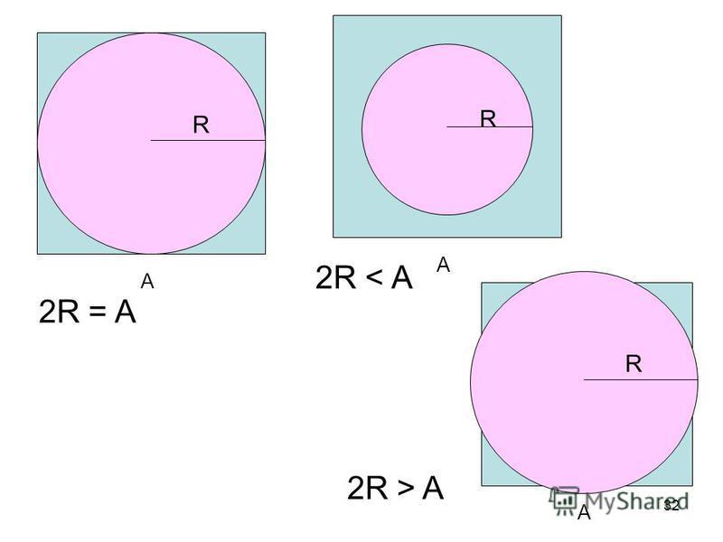 32 A R 2R = A A R A R 2R > A 2R < A
