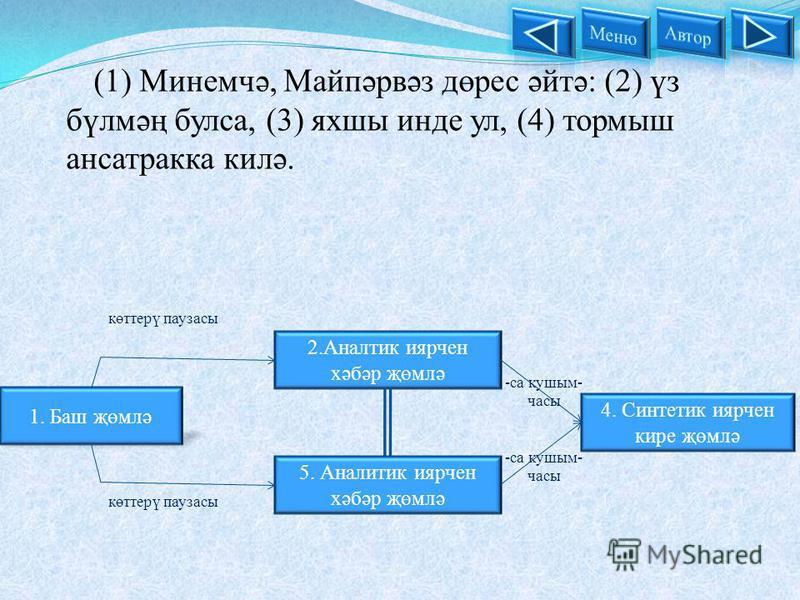 (1) Чыннан да шулай икән: (2) узе салкын, (3) узе борычлы ширбәттәй, (4) эчкәндә юаш кына кебек сизелсә дә, (5) тора-бара астыртын куәте бармак очларына кадәр килеп җитә (Ә. Еники). 1. Баш җөмлә 3. Аналитик иярчен хәбәр җөмлә 2.Аналтик иярчен хәбәр җ